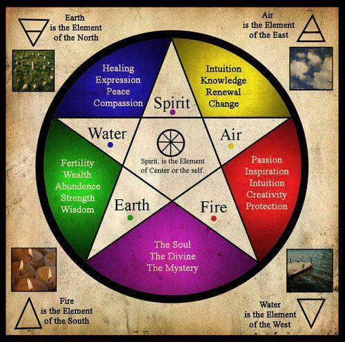 fifth_element